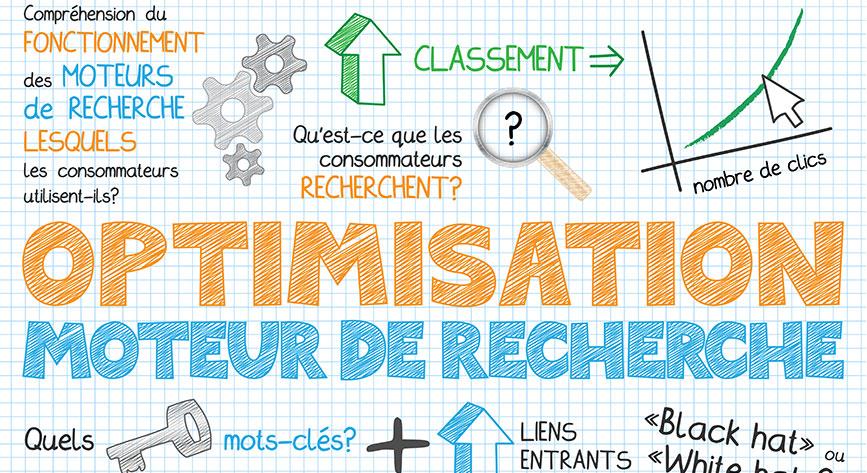 Référencement web à Saint-Rémy de Provence : augmenter la visibilité de son site internet